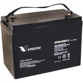 6v Grp 27 replaces 200ah Discover D62000D Elec Pallet Jack Battery