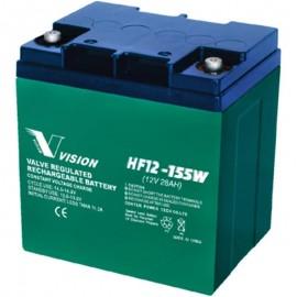 BT28-12 58EGPS-12-26-I HP24-12A SLA1152 PE12V24 PWL12V28 BSL1150 12V 28Ah IT AGM Battery Replaces 2UKJ7 RB12280 SLA1150 DJW12-24H LP12-24H PE12V24B1 WP30-12T 5EFG1 LP12-28H DJW12-28H