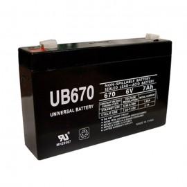 CyberPower Standby Series UR500RM1U, UR700RM1U UPS Battery